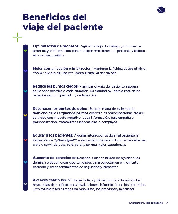 Entendiendo_el_viaje_del_paciente_acftechnologies_pañol_03_2021