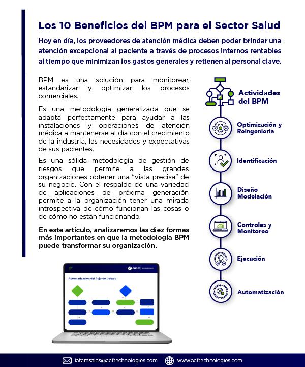 ACFTechnologies_Los_10_Beneficios_del_BPM_para_el_sector_salud_2021_thumbnails02