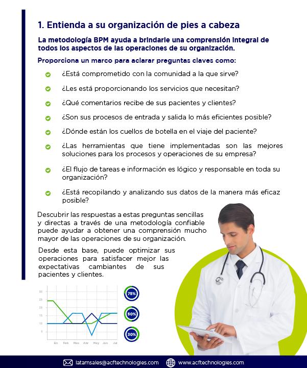 ACFTechnologies_Los_10_Beneficios_del_BPM_para_el_sector_salud_2021_thumbnails03
