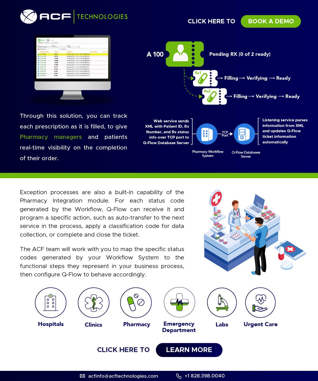 ACFTechnologies_Pharmacy_integration_2021_600x720_landingpage_02