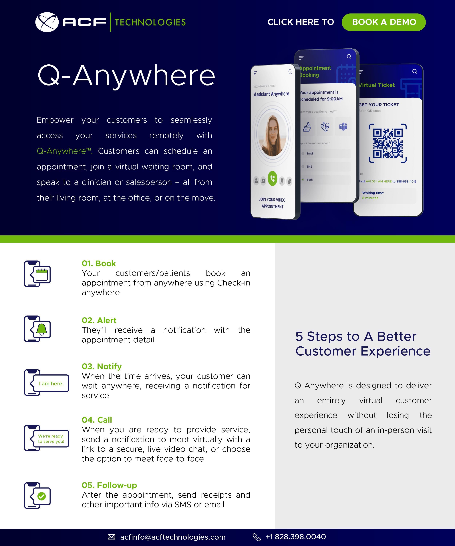 Q-Anywhere_ACFtechnologies_EN_2021_600x720_01