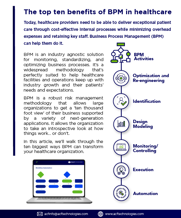ACFTechnologies_The_top_10_benefits_BPM_brings_in_Healthcare_2021_thumbnails02