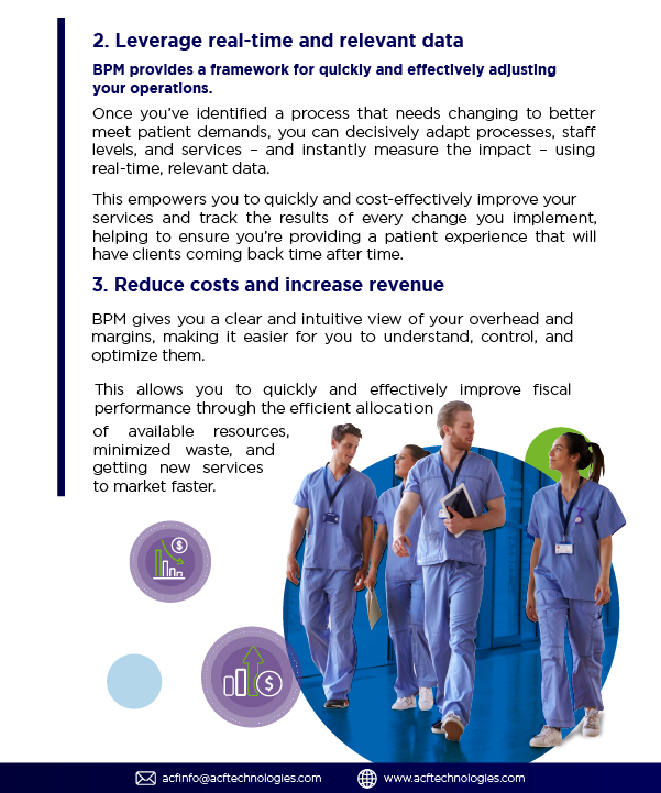 ACFTechnologies_The_top_10_benefits_BPM_brings_in_Healthcare_2021_thumbnails04